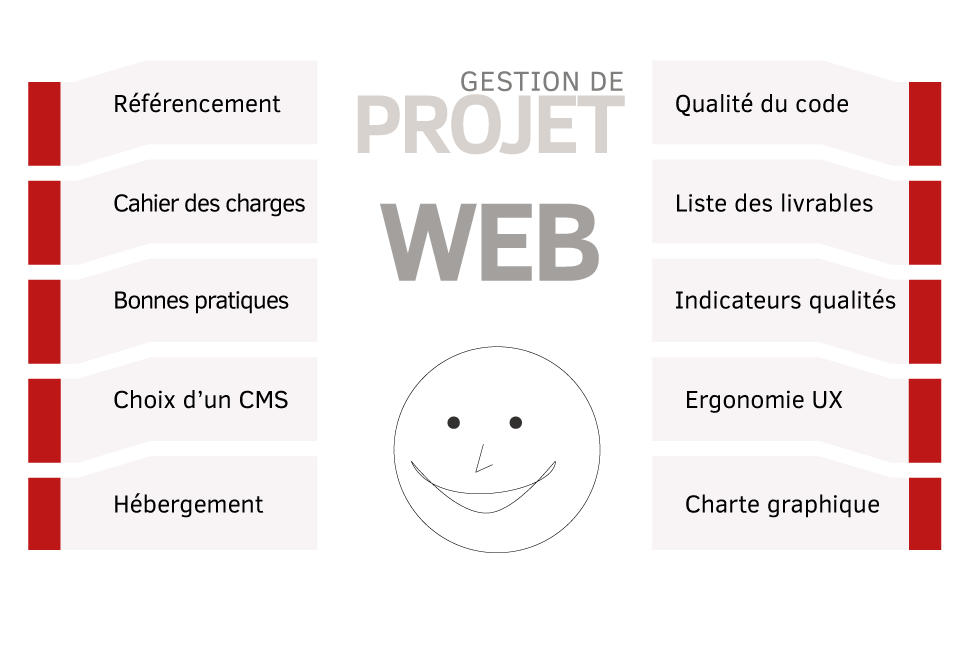 illustration-formation-gestion-projetb-web.png